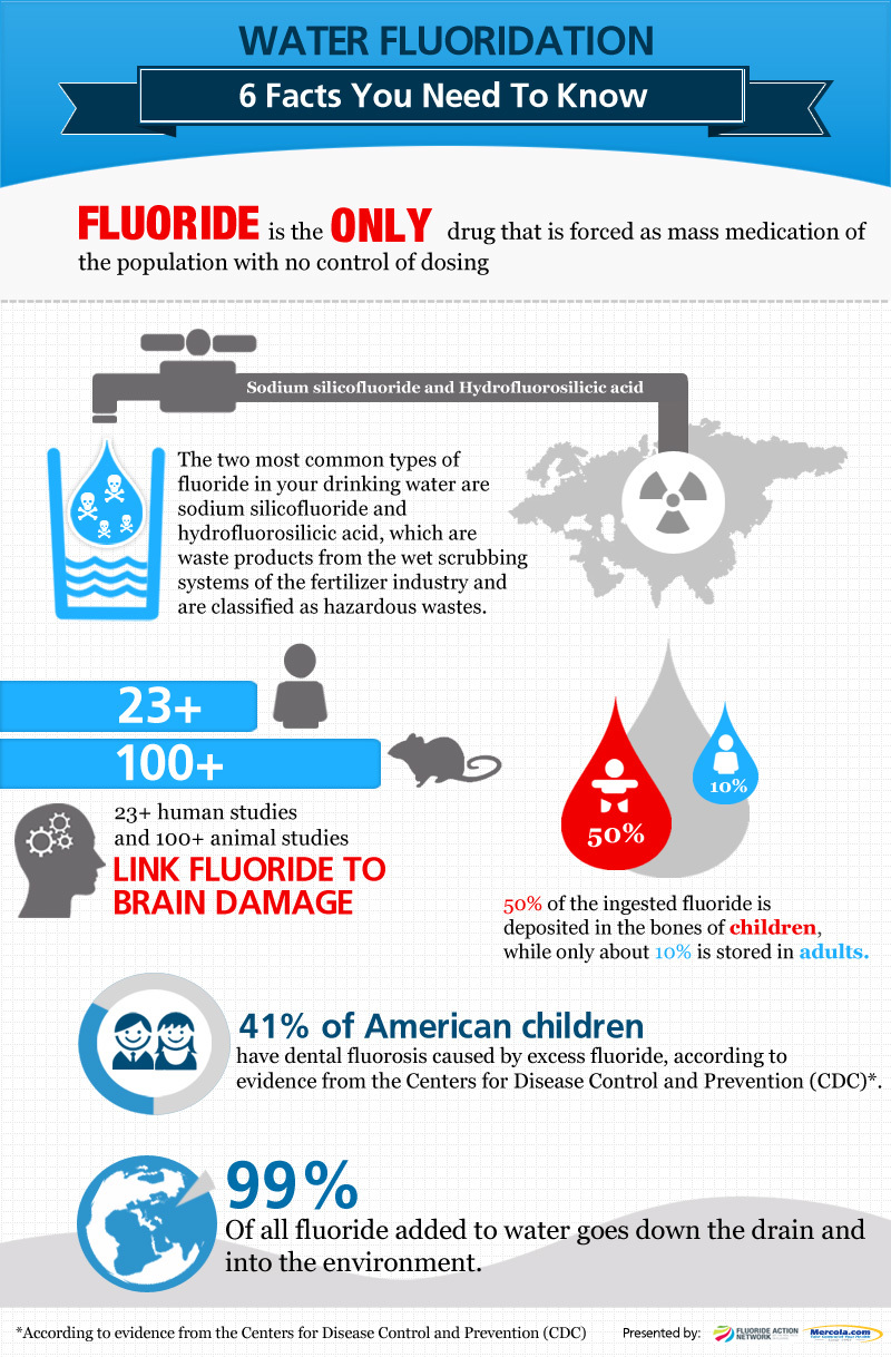 2013-01-15-waterfluoridationfacts.jpg