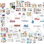 the ten major food companies.jpg